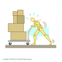 Risk Mitigation in Manual Materials Handling (MMH) Push-Pull Tasks